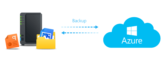 Backup Synology to Azure diagram
